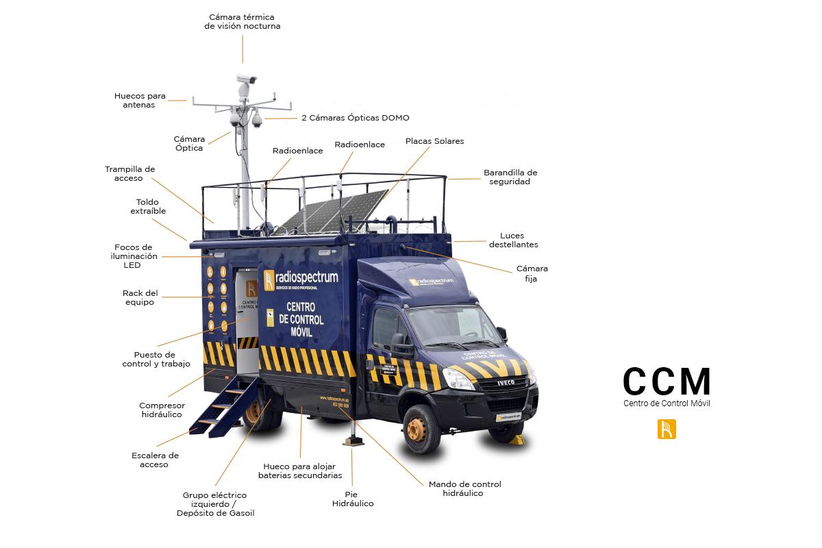 Centro de Control Móvil - Servicios de videovigilancia - Especificaciones técnicas del CCM